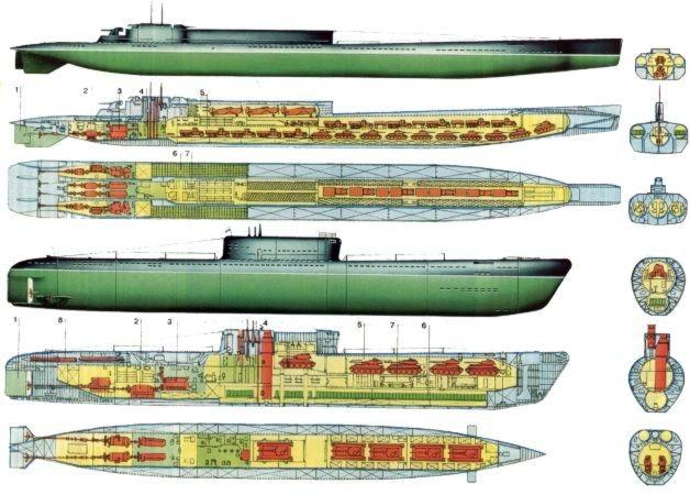 самолет против подводных лодок